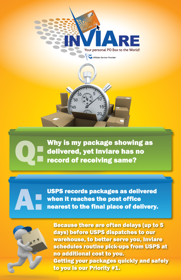 USPS delays